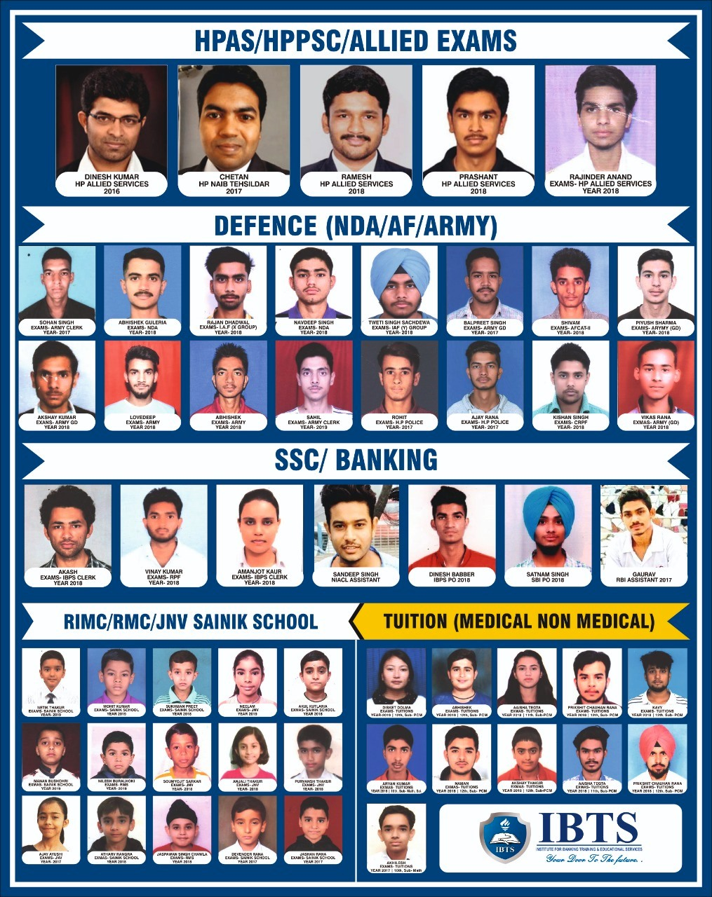 Best AFCAT Coaching in Chandigarh